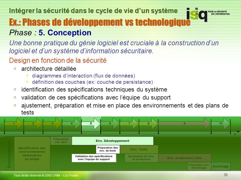 33 Tous droits réservés © 2005 CRIM Ex.: Phases de développement vs technologique – Luc Poulin Intégrer la sécurité dans le cycle de vie dun système P