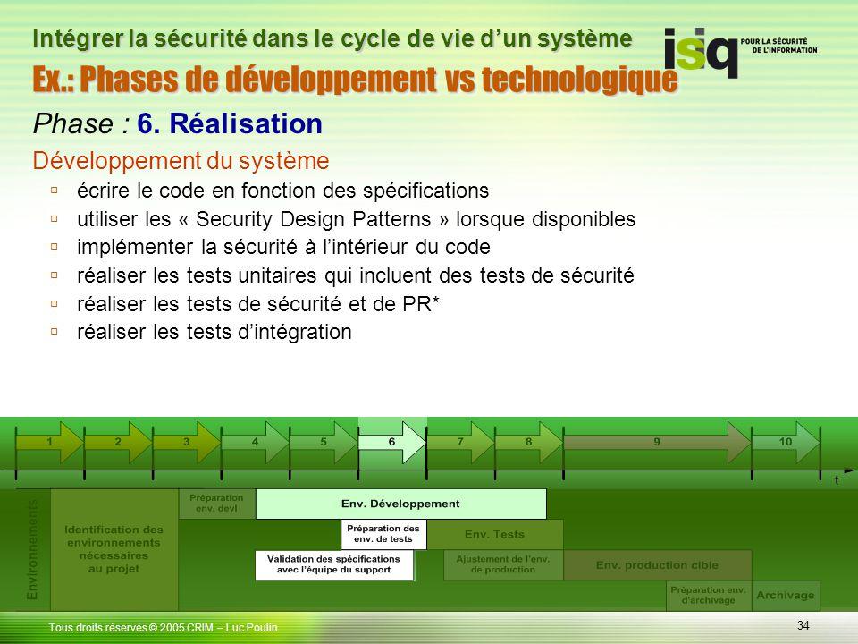 34 Tous droits réservés © 2005 CRIM Ex.: Phases de développement vs technologique – Luc Poulin Intégrer la sécurité dans le cycle de vie dun système P