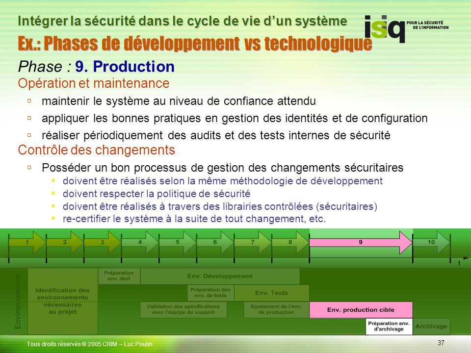 37 Tous droits réservés © 2005 CRIM Ex.: Phases de développement vs technologique – Luc Poulin Intégrer la sécurité dans le cycle de vie dun système P