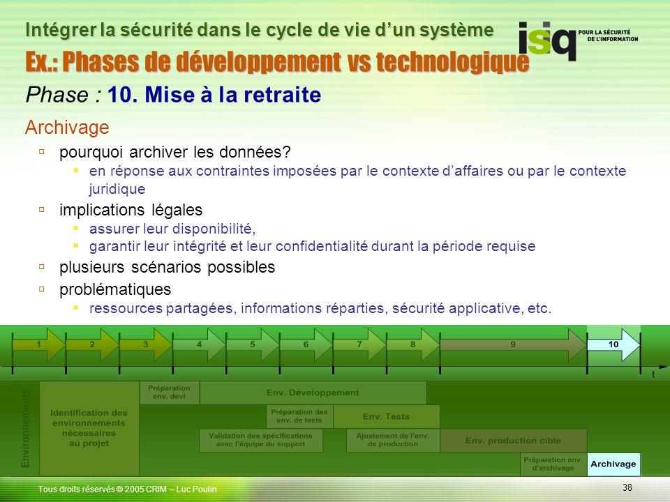 38 Tous droits réservés © 2005 CRIM Ex.: Phases de développement vs technologique – Luc Poulin Intégrer la sécurité dans le cycle de vie dun système P