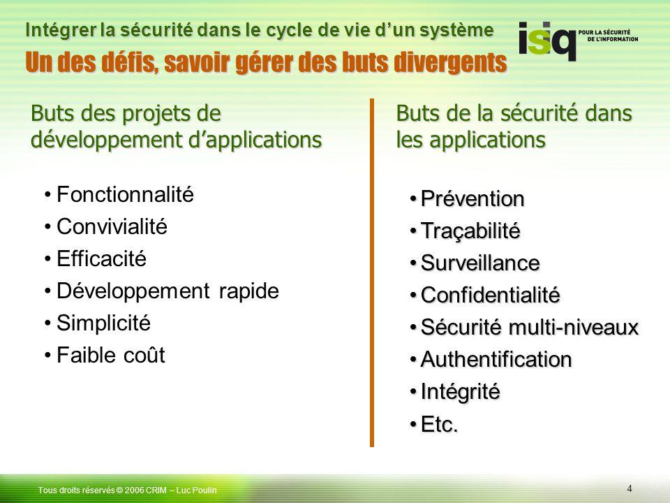 4 Tous droits réservés © 2006 CRIM– Luc Poulin Intégrer la sécurité dans le cycle de vie dun système Un des défis, savoir gérer des buts divergents Bu