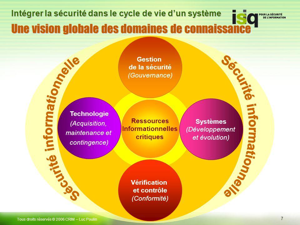 8 Tous droits réservés © 2006 CRIM– Luc Poulin Intégrer la sécurité dans le cycle de vie dun système Un projet de développement de système doit sassurer de couvrir adéquatement les besoins de sécurité provenant des quatre domaines de connaissances, selon le niveau de confiance désiré, en tenant compte du type de données et du contexte dexécution cible.