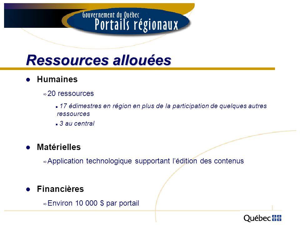 Ressources allouées Humaines 20 ressources 17 édimestres en région en plus de la participation de quelques autres ressources 3 au central Matérielles