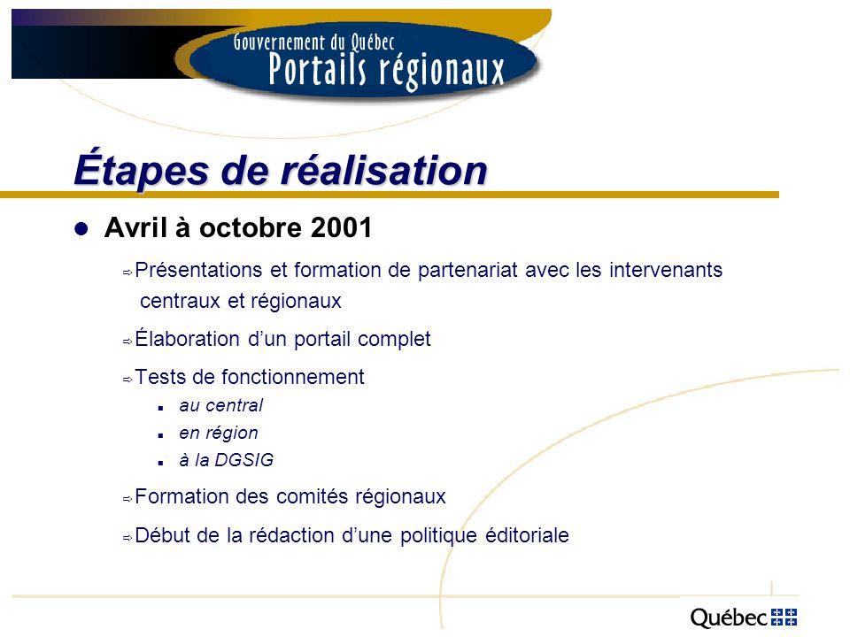 Étapes de réalisation Avril à octobre 2001 Présentations et formation de partenariat avec les intervenants centraux et régionaux Élaboration dun porta