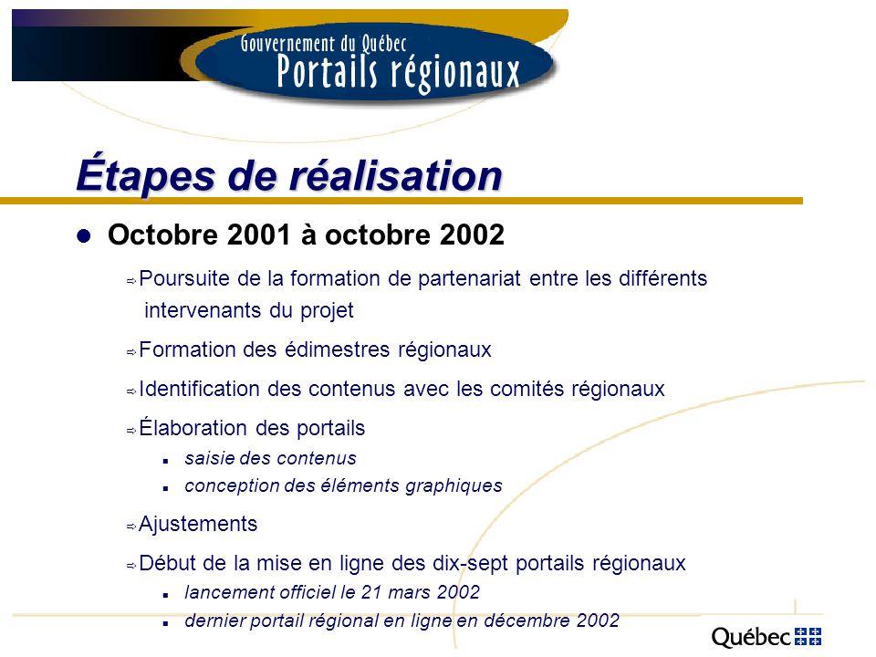 Étapes de réalisation Octobre 2001 à octobre 2002 Poursuite de la formation de partenariat entre les différents intervenants du projet Formation des é