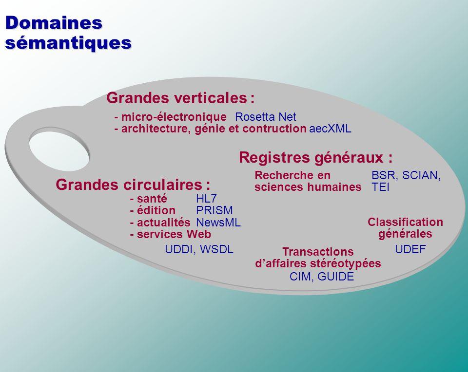 Domaines sémantiques Registres généraux : Recherche en sciences humaines Classification générales Transactions daffaires stéréotypées Grandes vertical