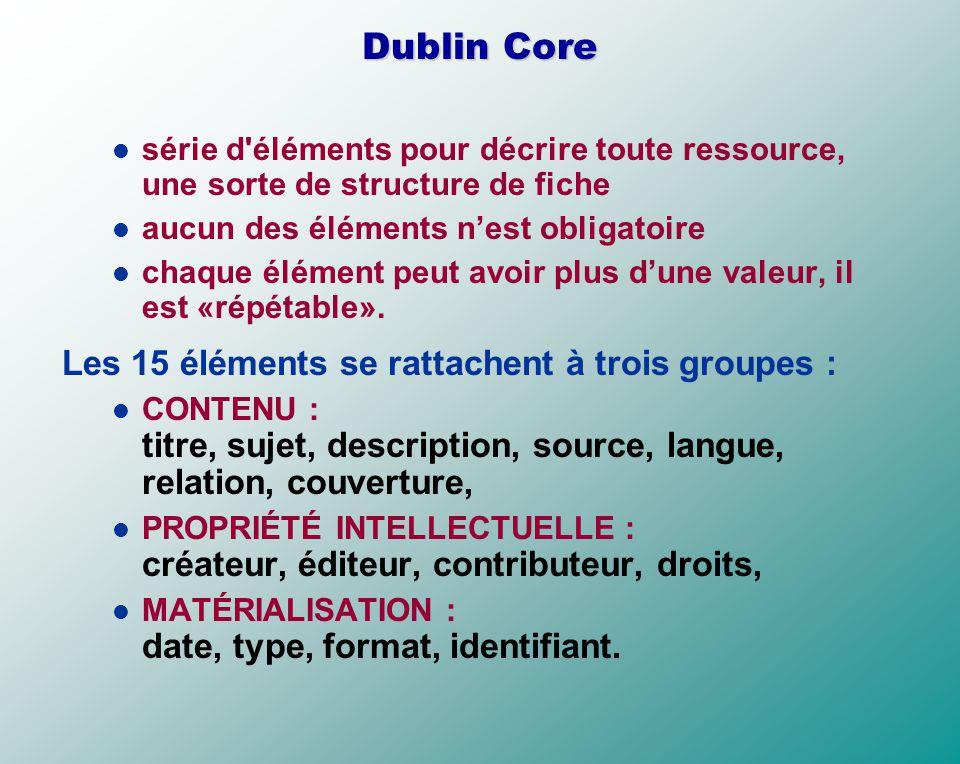Dublin Core série d'éléments pour décrire toute ressource, une sorte de structure de fiche aucun des éléments nest obligatoire chaque élément peut avo