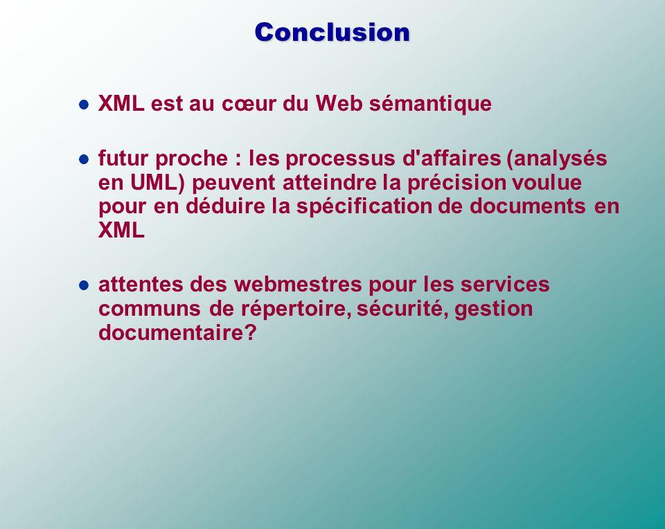 Conclusion XML est au cœur du Web sémantique futur proche : les processus d'affaires (analysés en UML) peuvent atteindre la précision voulue pour en d