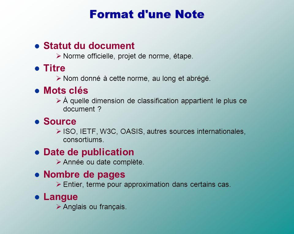 Format d'une Note Statut du document Norme officielle, projet de norme, étape. Titre Nom donné à cette norme, au long et abrégé. Mots clés À quelle di