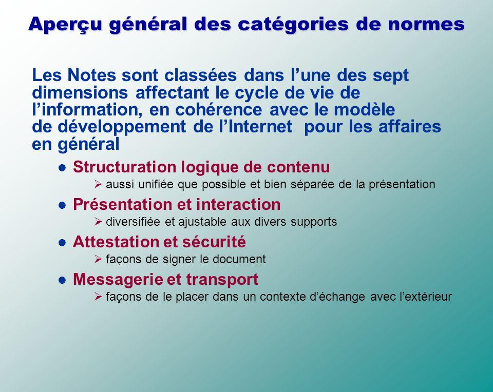 Aperçu général des catégories de normes Les Notes sont classées dans lune des sept dimensions affectant le cycle de vie de linformation, en cohérence