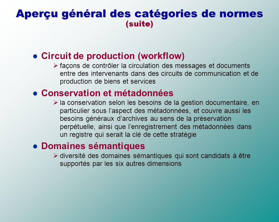 Aperçu général des catégories de normes (suite) Circuit de production (workflow) façons de contrôler la circulation des messages et documents entre de