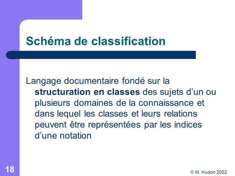 © M. Hudon 2002 18 Schéma de classification Langage documentaire fondé sur la structuration en classes des sujets dun ou plusieurs domaines de la conn