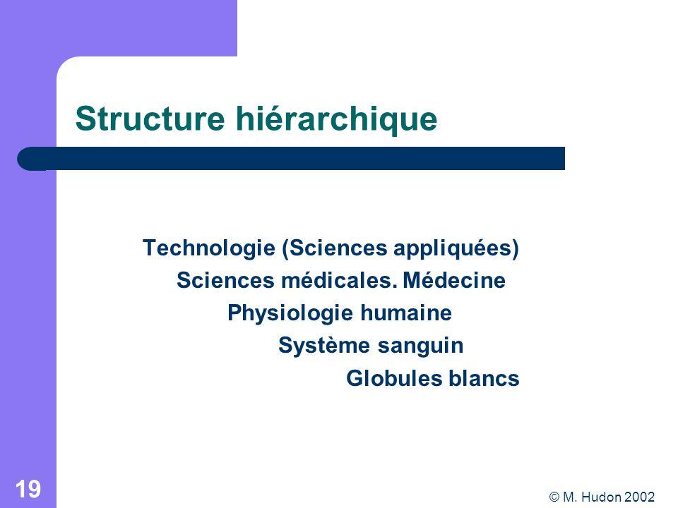 © M. Hudon 2002 19 Structure hiérarchique Technologie (Sciences appliquées) Sciences médicales.