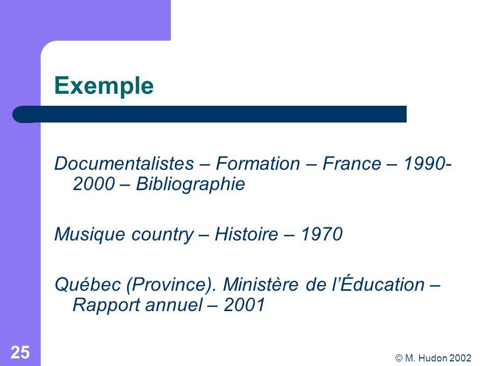 © M. Hudon 2002 25 Exemple Documentalistes – Formation – France – 1990- 2000 – Bibliographie Musique country – Histoire – 1970 Québec (Province). Mini