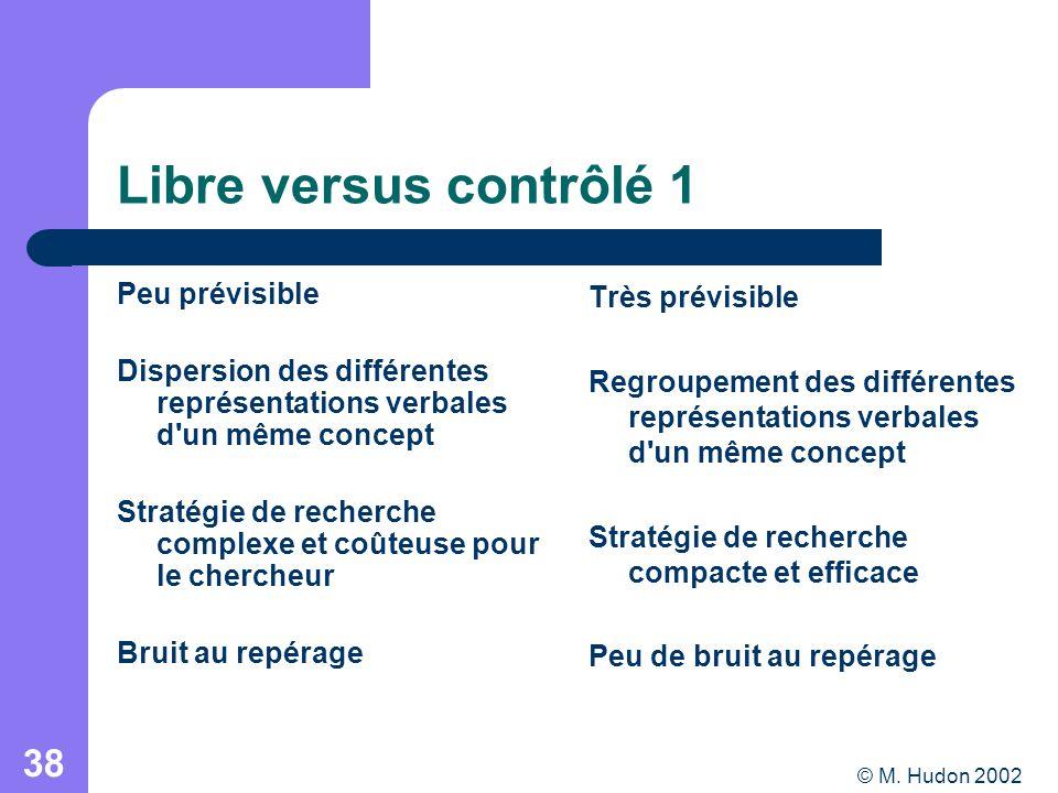 © M. Hudon 2002 38 Libre versus contrôlé 1 Peu prévisible Dispersion des différentes représentations verbales d'un même concept Stratégie de recherche