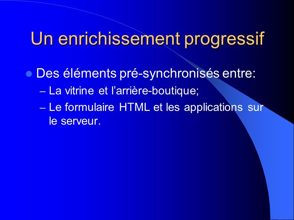Un enrichissement progressif Des éléments pré-synchronisés entre: – La vitrine et larrière-boutique; – Le formulaire HTML et les applications sur le serveur.
