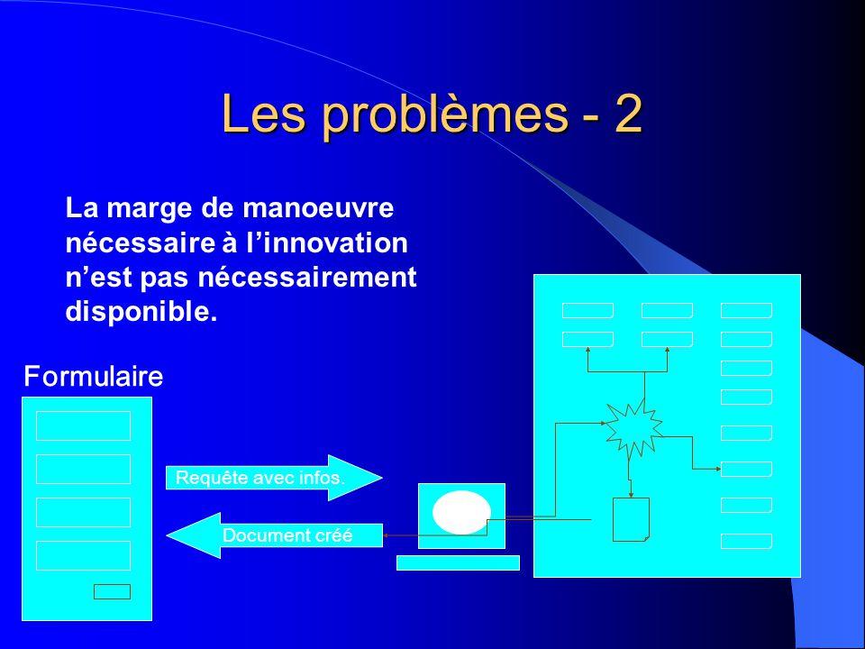 Les problèmes - 2 Requête avec infos. Document créé Formulaire La marge de manoeuvre nécessaire à linnovation nest pas nécessairement disponible.