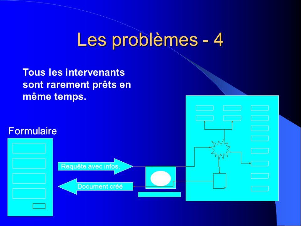 Les problèmes - 4 Requête avec infos. Document créé Formulaire Tous les intervenants sont rarement prêts en même temps.
