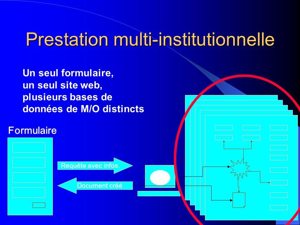 Prestation multi-institutionnelle Requête avec infos. Document créé Formulaire Un seul formulaire, un seul site web, plusieurs bases de données de M/O