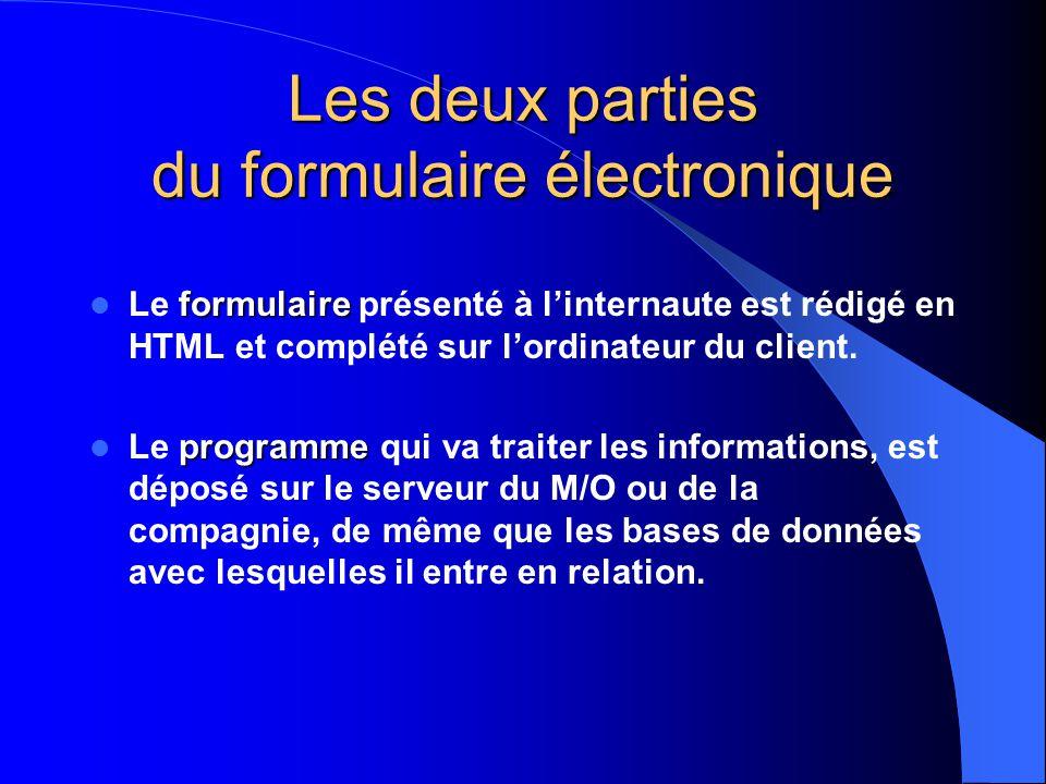 Les deux parties du formulaire électronique formulaire Le formulaire présenté à linternaute est rédigé en HTML et complété sur lordinateur du client.