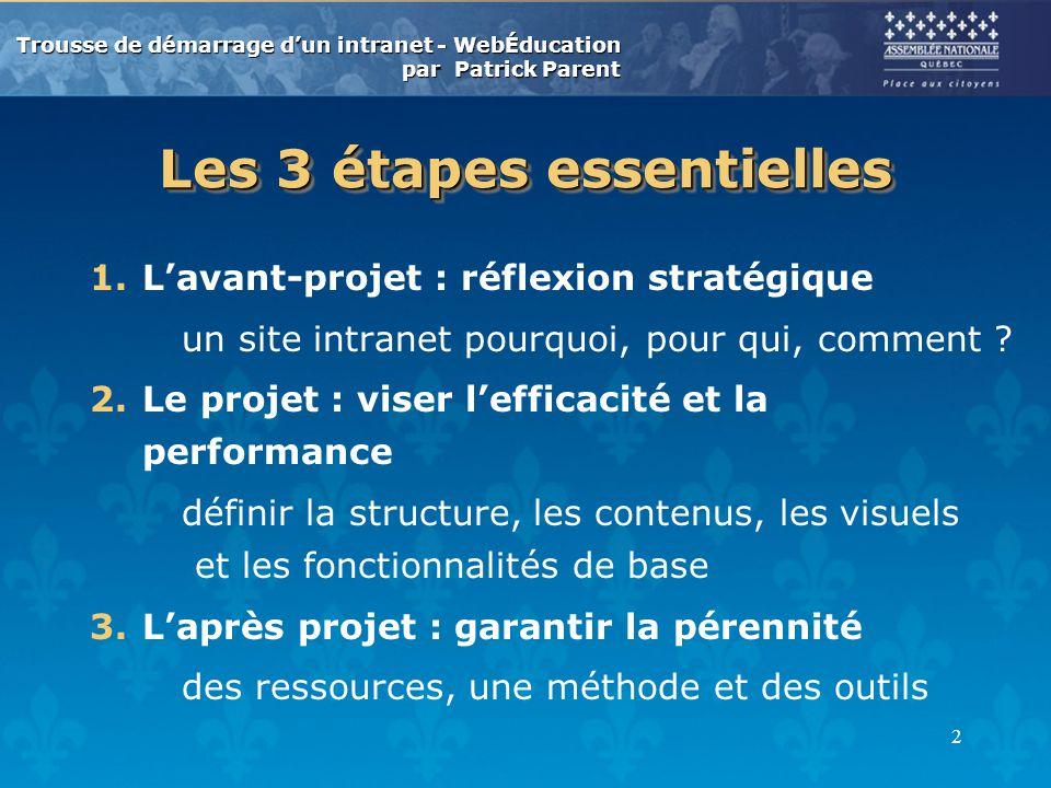 Trousse de démarrage dun intranet - WebÉducation par Patrick Parent 2 Les 3 étapes essentielles 1.Lavant-projet : réflexion stratégique un site intranet pourquoi, pour qui, comment .