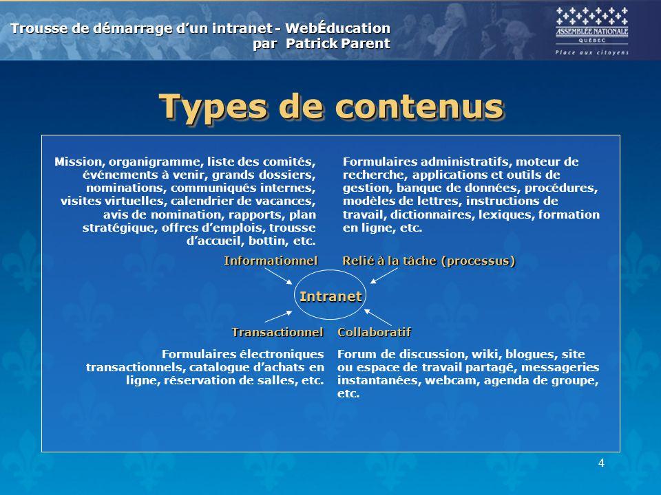Trousse de démarrage dun intranet - WebÉducation par Patrick Parent 4 Types de contenus Intranet Mission, organigramme, liste des comités, événements