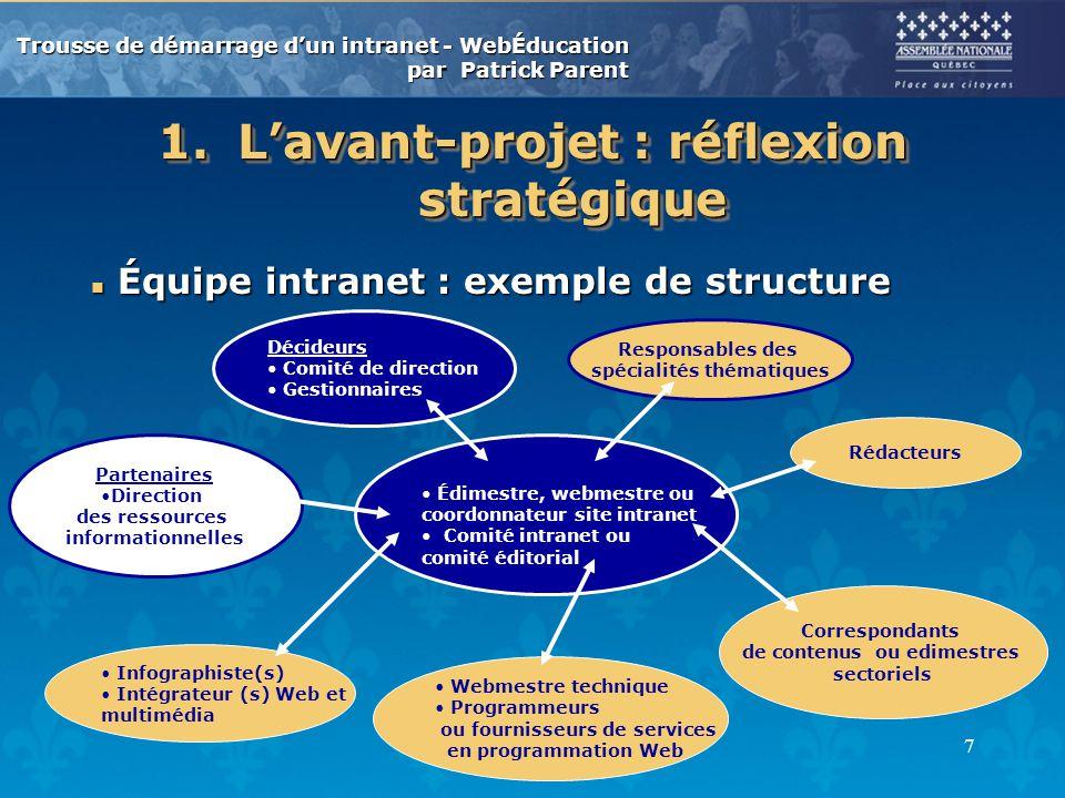 Trousse de démarrage dun intranet - WebÉducation par Patrick Parent 7 1.Lavant-projet : réflexion stratégique n Équipe intranet : exemple de structure