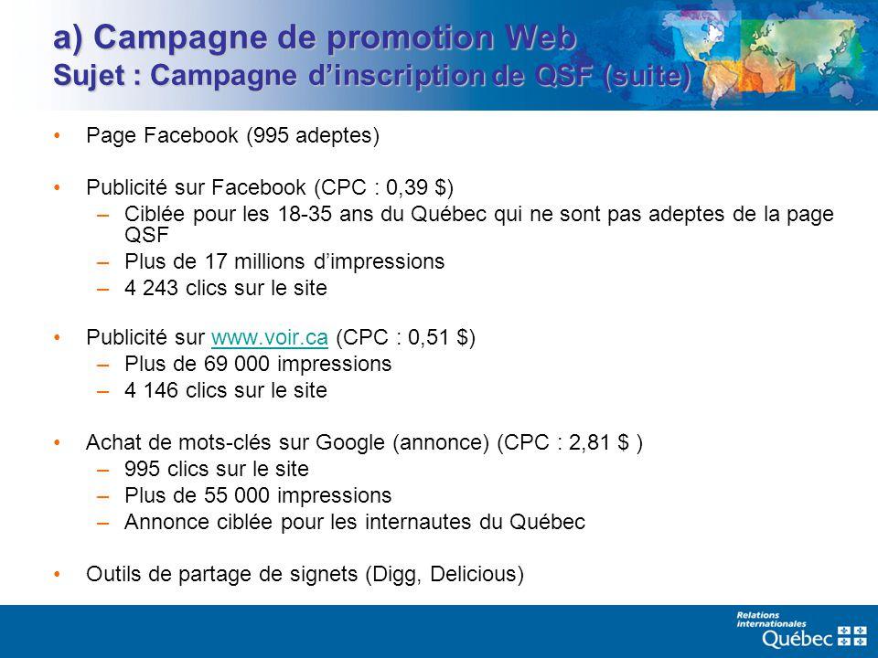 a) Campagne de promotion Web Sujet : Campagne dinscription de QSF (suite) Page Facebook (995 adeptes) Publicité sur Facebook (CPC : 0,39 $) –Ciblée pour les 18-35 ans du Québec qui ne sont pas adeptes de la page QSF –Plus de 17 millions dimpressions –4 243 clics sur le site Publicité sur www.voir.ca (CPC : 0,51 $)www.voir.ca –Plus de 69 000 impressions –4 146 clics sur le site Achat de mots-clés sur Google (annonce) (CPC : 2,81 $ ) –995 clics sur le site –Plus de 55 000 impressions –Annonce ciblée pour les internautes du Québec Outils de partage de signets (Digg, Delicious)