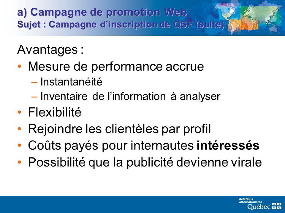 Avantages : Mesure de performance accrue –Instantanéité –Inventaire de linformation à analyser Flexibilité Rejoindre les clientèles par profil Coûts payés pour internautes intéressés Possibilité que la publicité devienne virale a) Campagne de promotion Web Sujet : Campagne dinscription de QSF (suite)