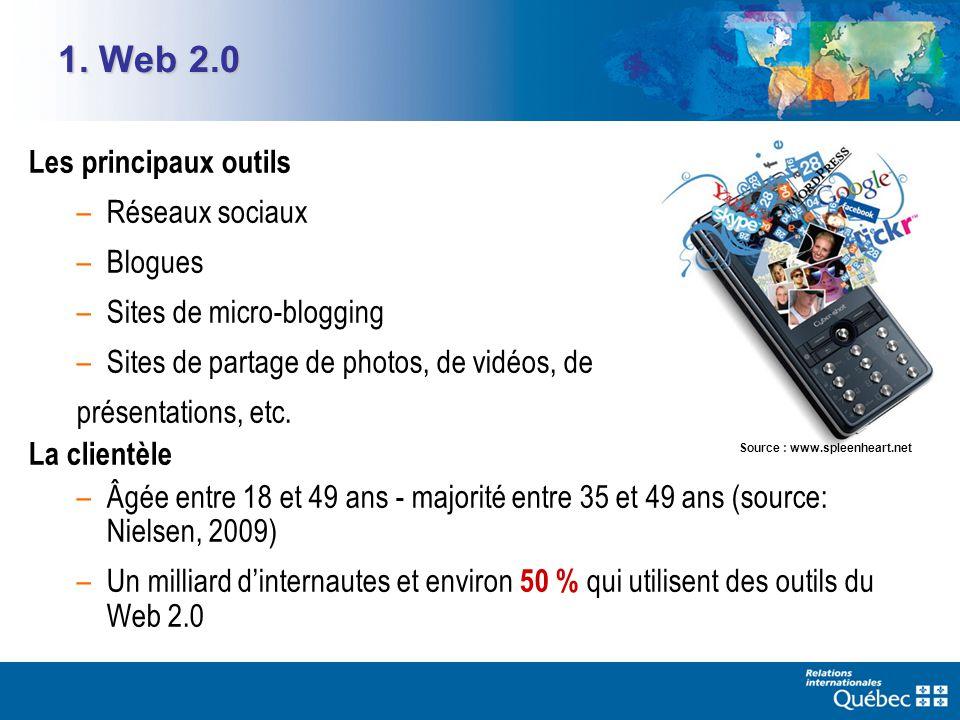Les principaux outils –Réseaux sociaux –Blogues –Sites de micro-blogging –Sites de partage de photos, de vidéos, de présentations, etc. La clientèle –