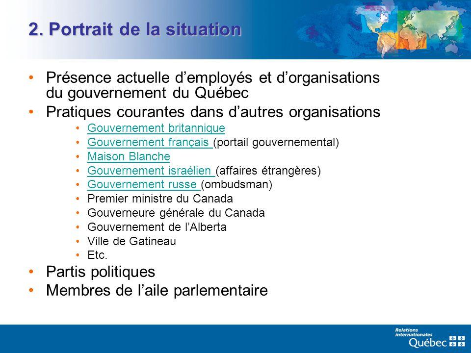 2. Portrait de la situation Présence actuelle demployés et dorganisations du gouvernement du Québec Pratiques courantes dans dautres organisations Gou