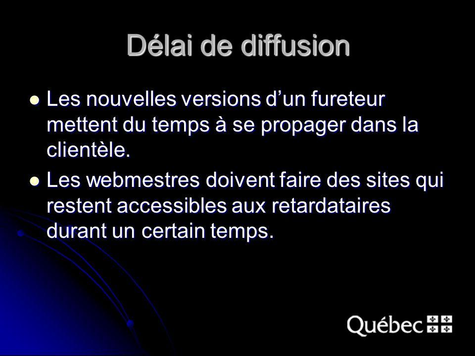 Délai de diffusion Les nouvelles versions dun fureteur mettent du temps à se propager dans la clientèle.