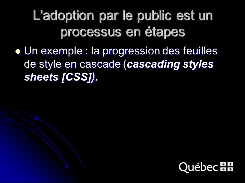 L'adoption par le public est un processus en étapes Un exemple : la progression des feuilles de style en cascade (cascading styles sheets [CSS]). Un e