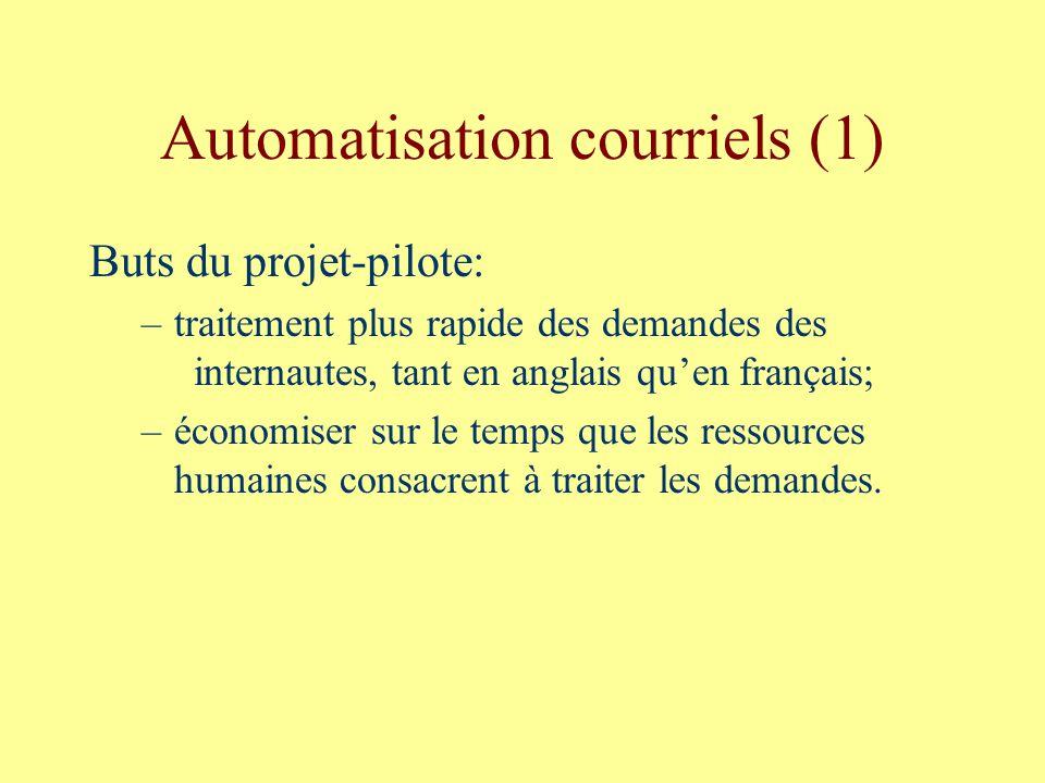 Automatisation courriels (1) Buts du projet-pilote: –traitement plus rapide des demandes des internautes, tant en anglais quen français; –économiser sur le temps que les ressources humaines consacrent à traiter les demandes.