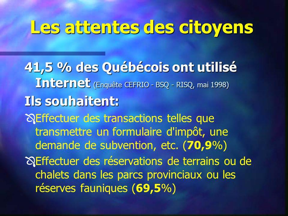 Les attentes des citoyens 41,5 % des Québécois ont utilisé Internet (Enquête CEFRIO - BSQ - RISQ, mai 1998) Ils souhaitent: Ô ÔEffectuer des transactions telles que transmettre un formulaire d impôt, une demande de subvention, etc.