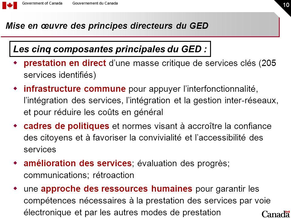 10 Government of CanadaGouvernement du Canada Mise en œuvre des principes directeurs du GED prestation en direct dune masse critique de services clés