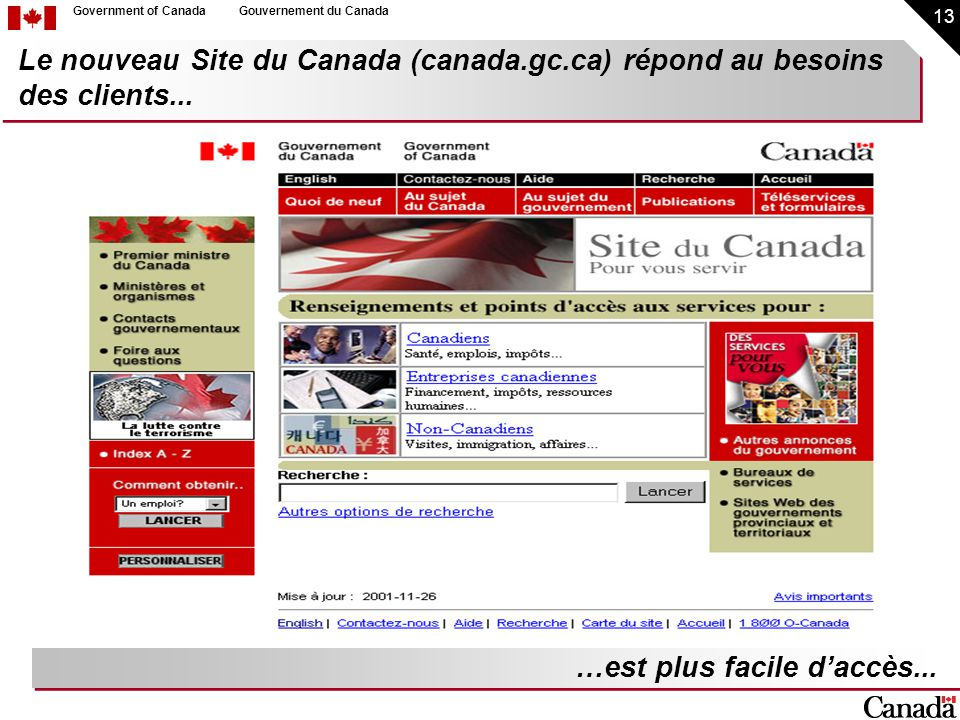 13 Government of CanadaGouvernement du Canada Le nouveau Site du Canada (canada.gc.ca) répond au besoins des clients... …est plus facile daccès...