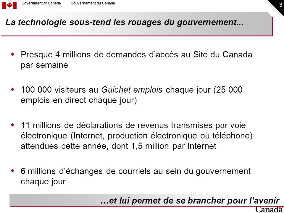 3 Government of CanadaGouvernement du Canada La technologie sous-tend les rouages du gouvernement...