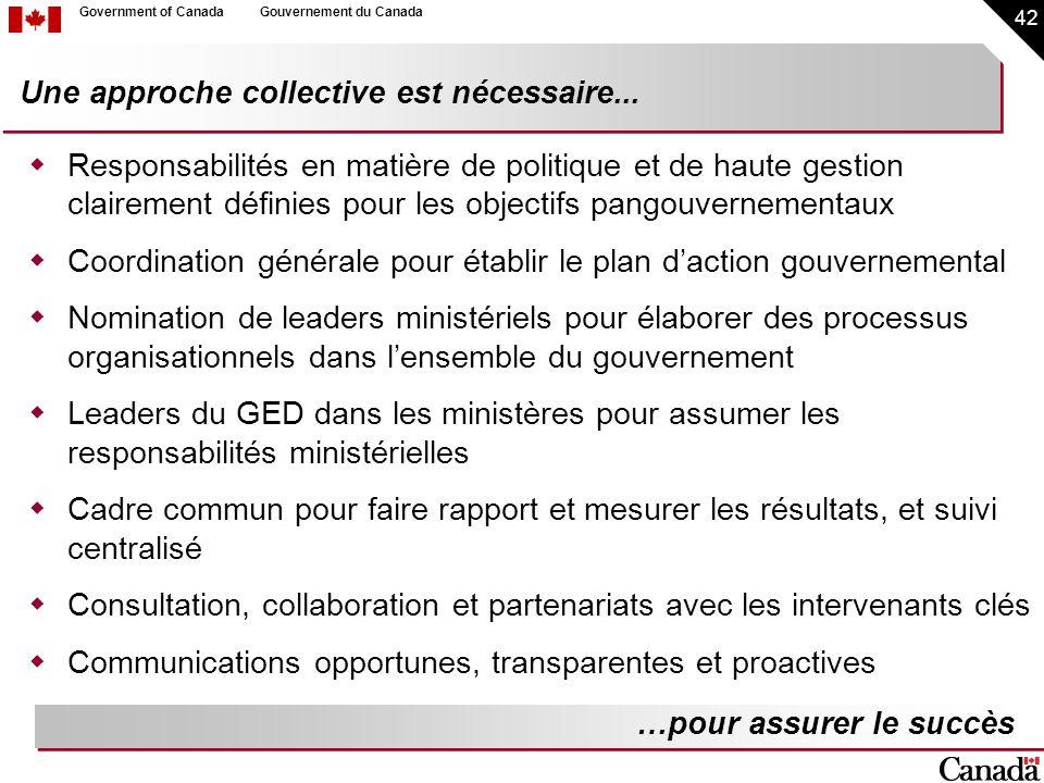 42 Government of CanadaGouvernement du Canada Une approche collective est nécessaire... Responsabilités en matière de politique et de haute gestion cl