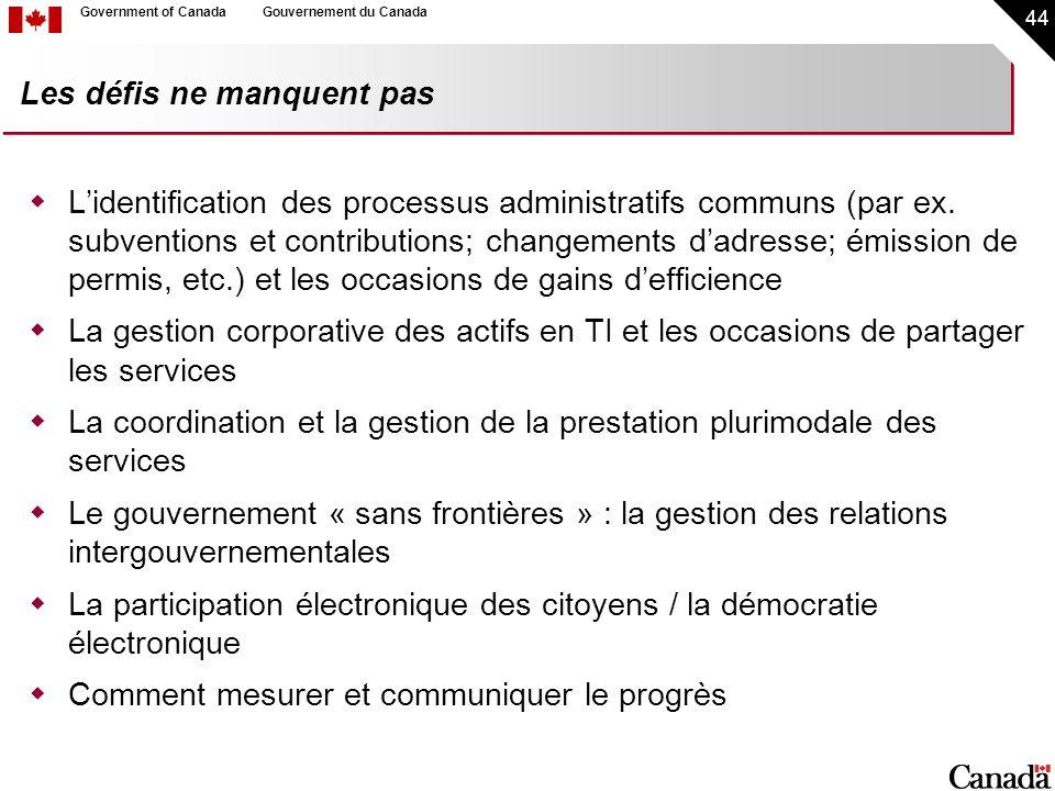 44 Government of CanadaGouvernement du Canada Les défis ne manquent pas Lidentification des processus administratifs communs (par ex. subventions et c