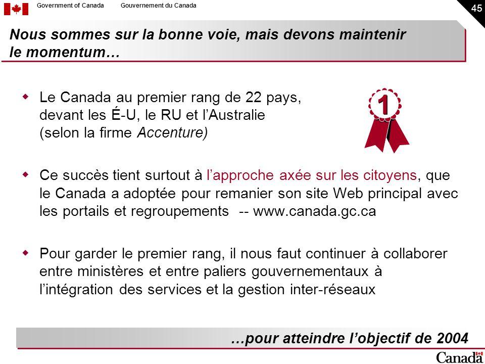 45 Government of CanadaGouvernement du Canada Nous sommes sur la bonne voie, mais devons maintenir le momentum… Le Canada au premier rang de 22 pays,