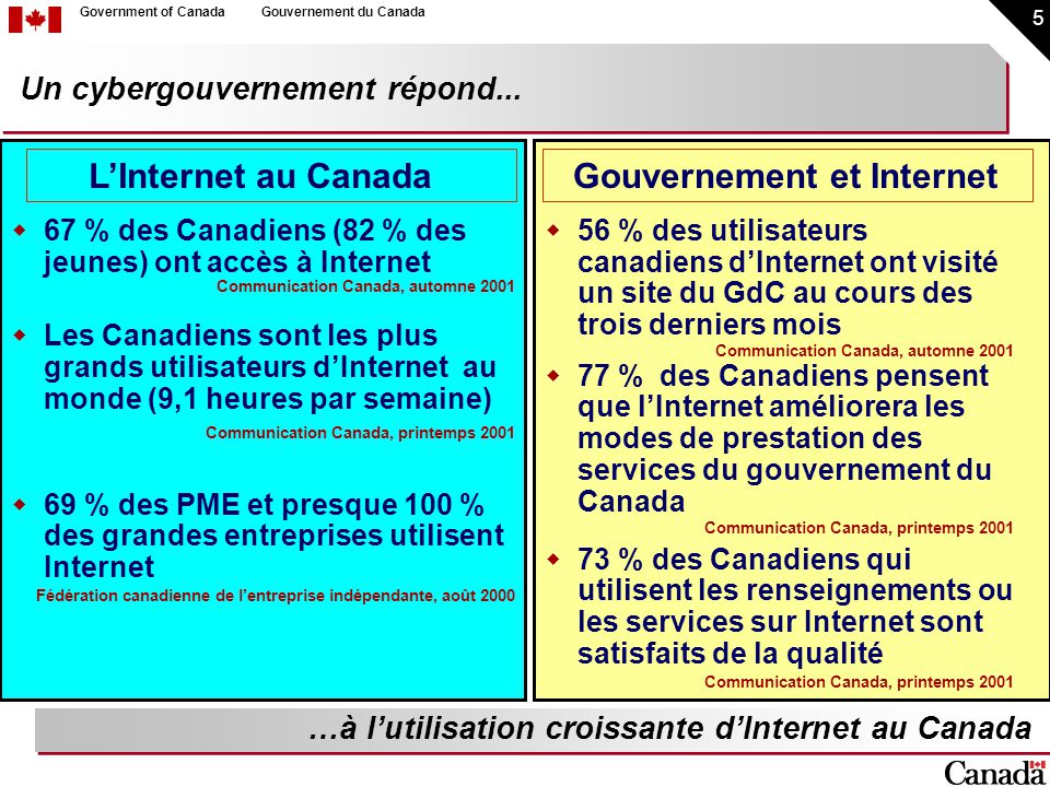 16 Government of CanadaGouvernement du Canada