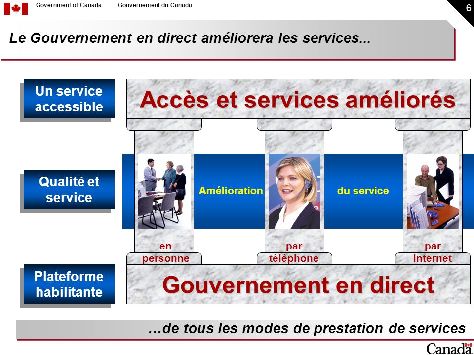 6 Government of CanadaGouvernement du Canada Le Gouvernement en direct améliorera les services...