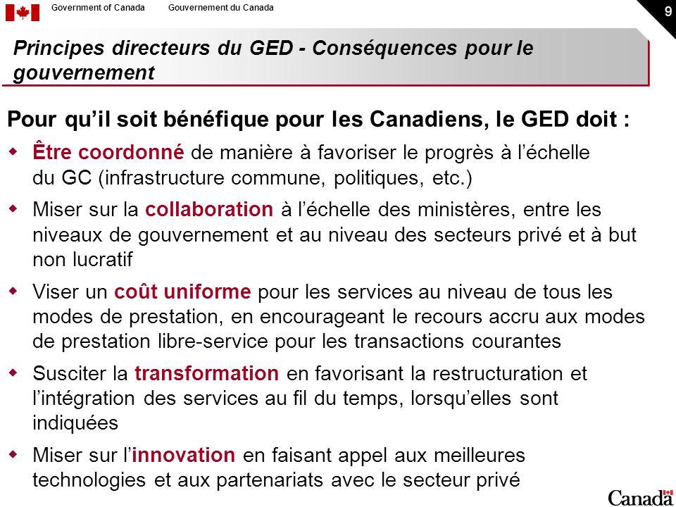 9 Government of CanadaGouvernement du Canada Principes directeurs du GED - Conséquences pour le gouvernement Pour quil soit bénéfique pour les Canadie