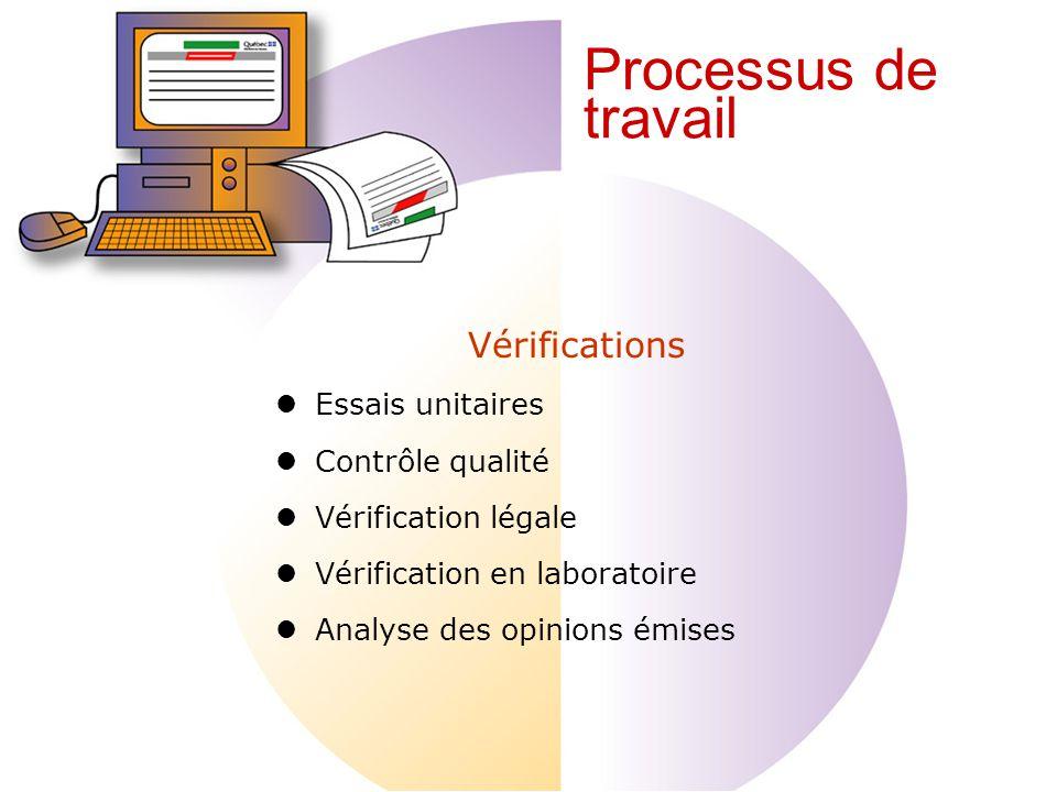 Processus de travail Vérifications Essais unitaires Contrôle qualité Vérification légale Vérification en laboratoire Analyse des opinions émises