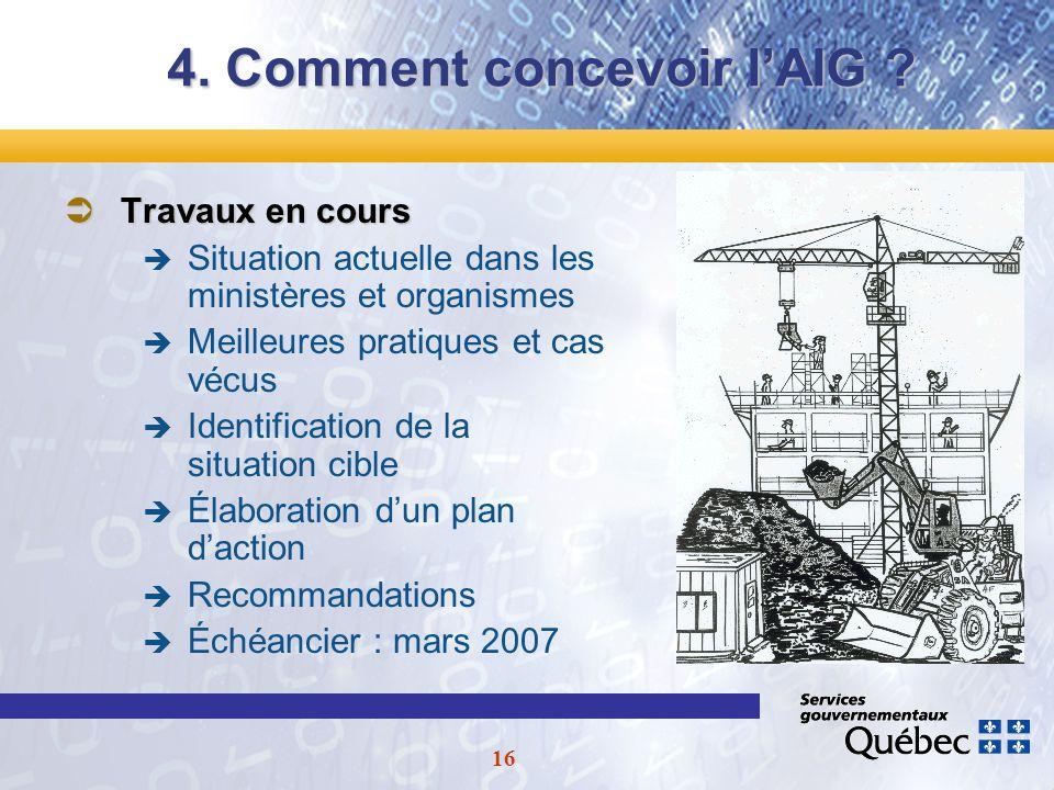 16 4. Comment concevoir lAIG .