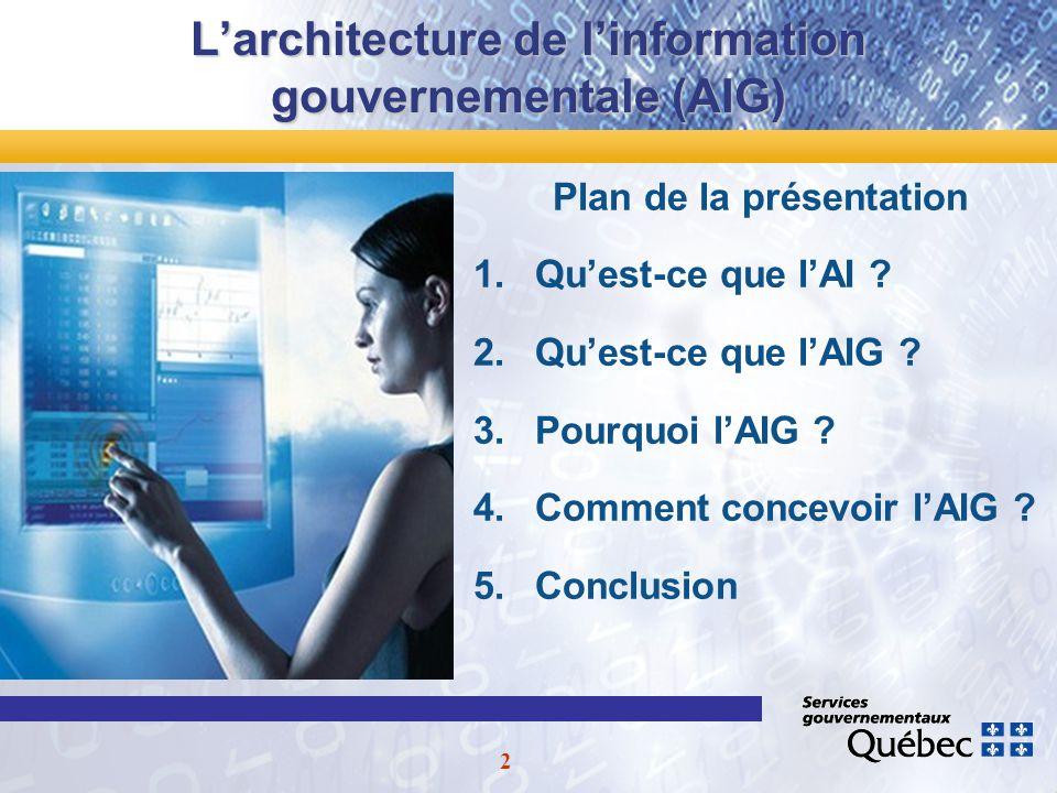 2 Larchitecture de linformation gouvernementale (AIG) Plan de la présentation 1.Quest-ce que lAI .