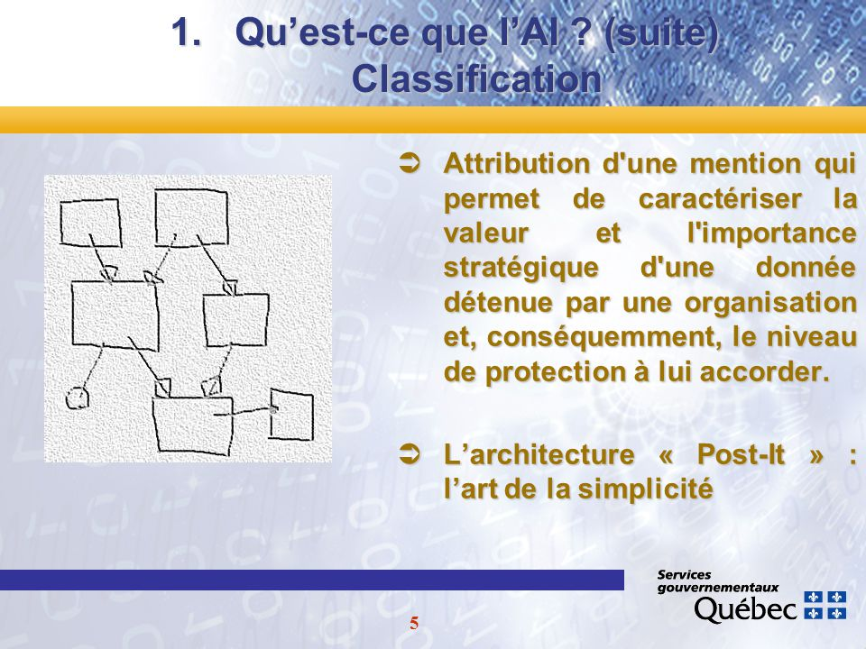 16 4.Comment concevoir lAIG .