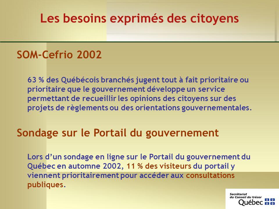 Les besoins exprimés des citoyens SOM-Cefrio 2002 63 % des Québécois branchés jugent tout à fait prioritaire ou prioritaire que le gouvernement dévelo