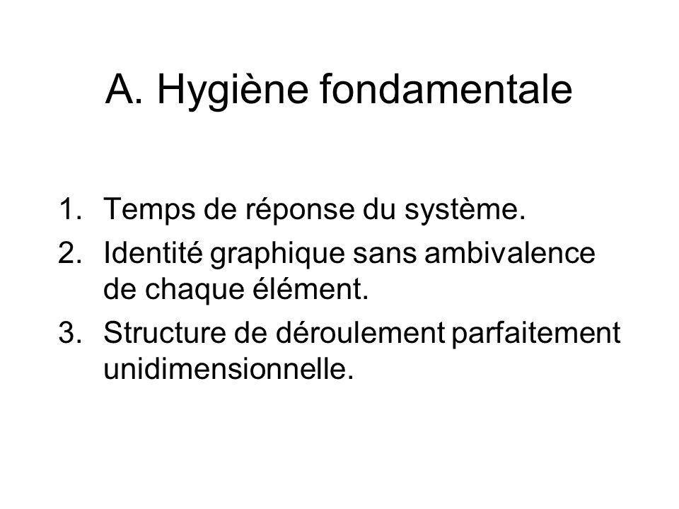 A. Hygiène fondamentale 1.Temps de réponse du système.